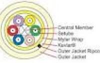 Faisal Trading Corporation