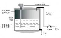 Jiangmen Leader Electronic Co,. Ltd.