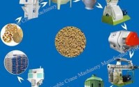 feed pellet mill/feed pellet production line/feed pellet plant