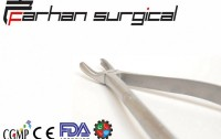 Manufacturer of Surgical, Dental And Orthopedic Instruments