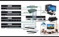 Baldia Cable Network (ramzan8u)
